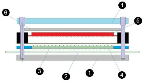 socket tester circuit diagram