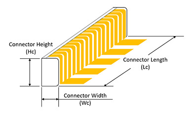 Connector Geometry